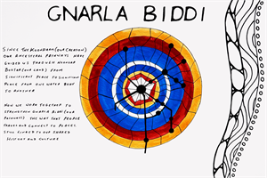 The story behind the Gnarla Biddi design
